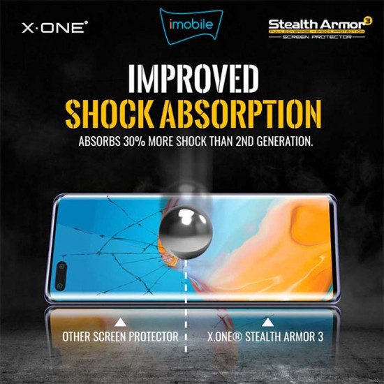 (7628) X-One Samsung Galaxy S21 Ultra Stealth Armor Screen Protector